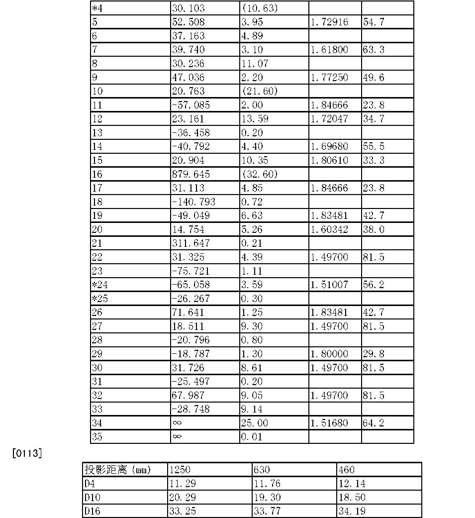 Figure CN103562772BD00111
