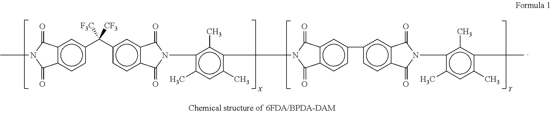 Figure US20150053079A1-20150226-C00001