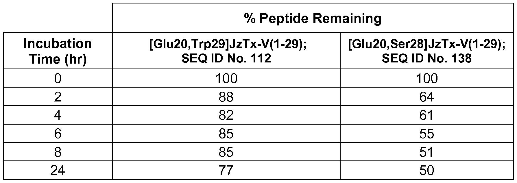 Figure imgf000358_0003