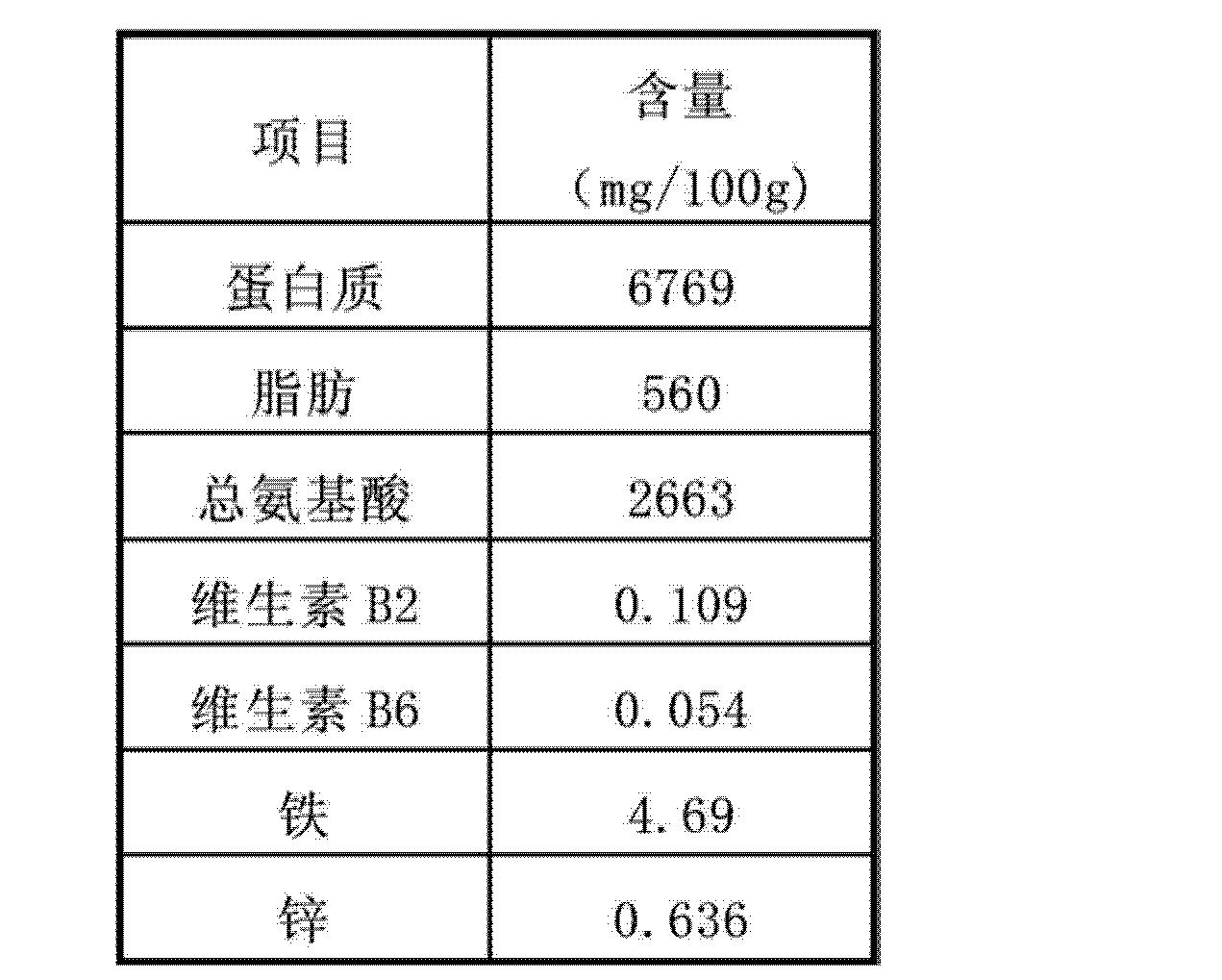Figure CN103070387AD00201