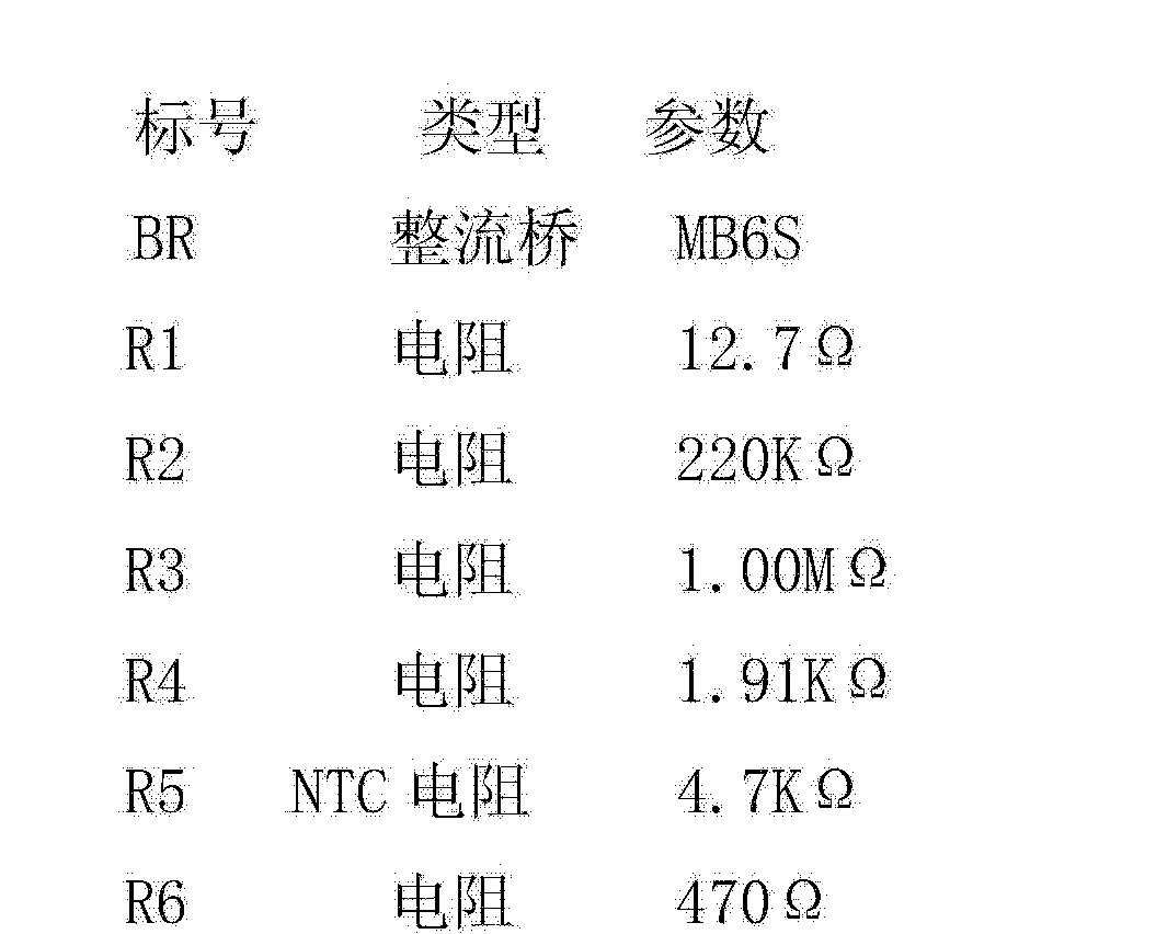 Figure CN102510605BD00081