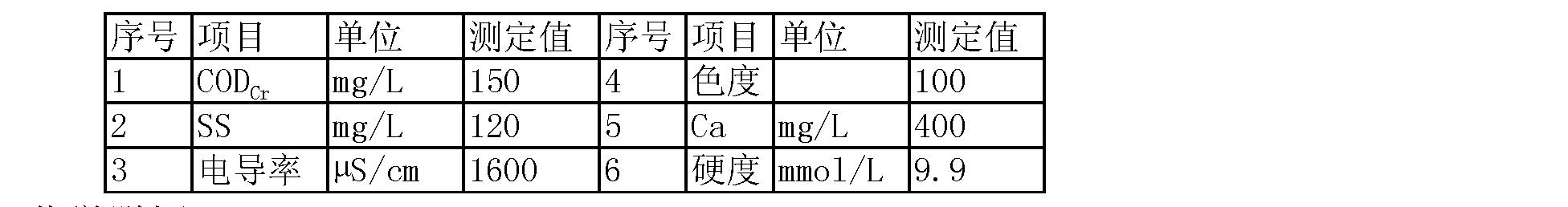 Figure CN103253838BD00101