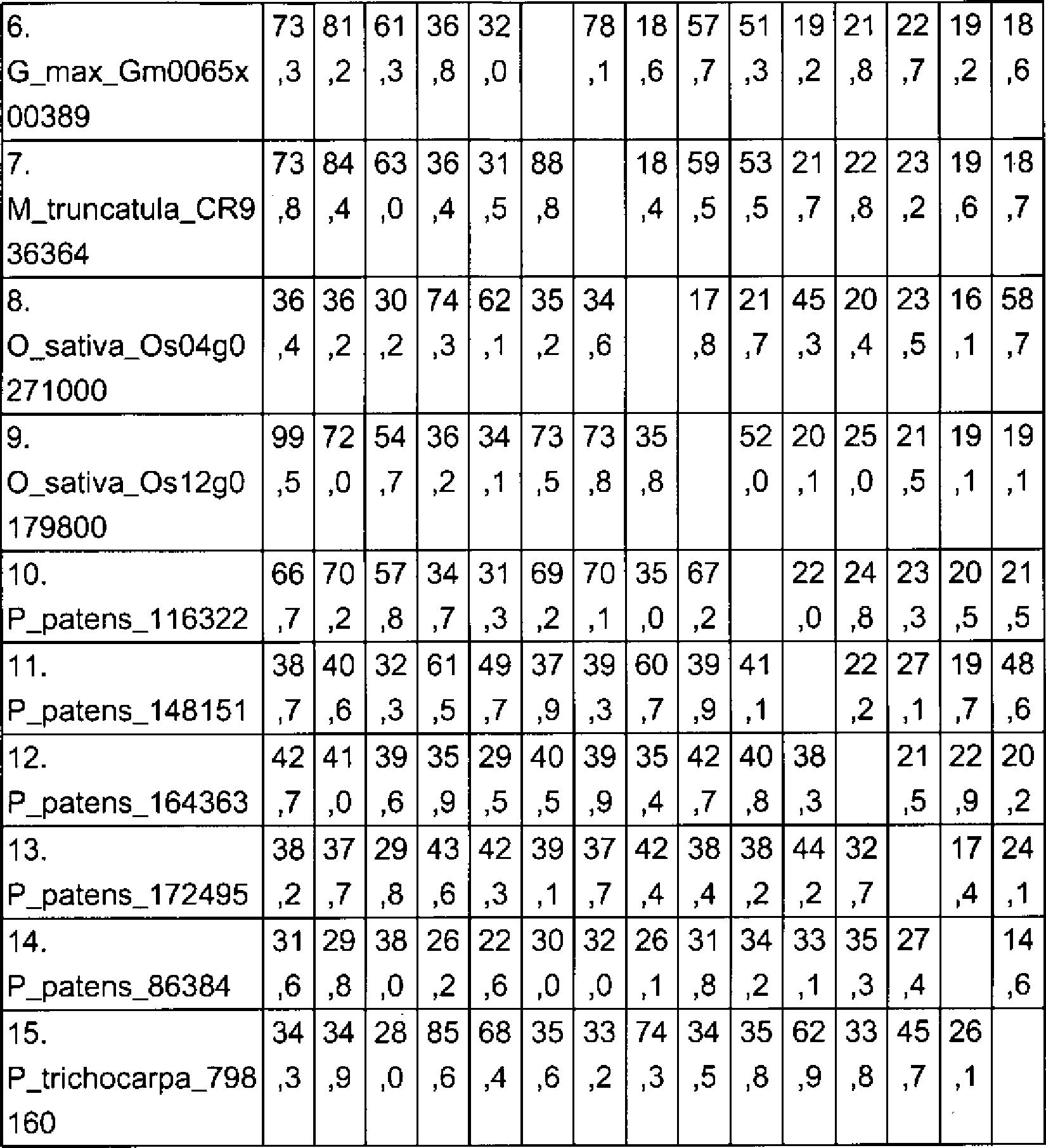 Contemporary Sequenzierung Von Ereignissen Einer Tabelle Für Klasse ...