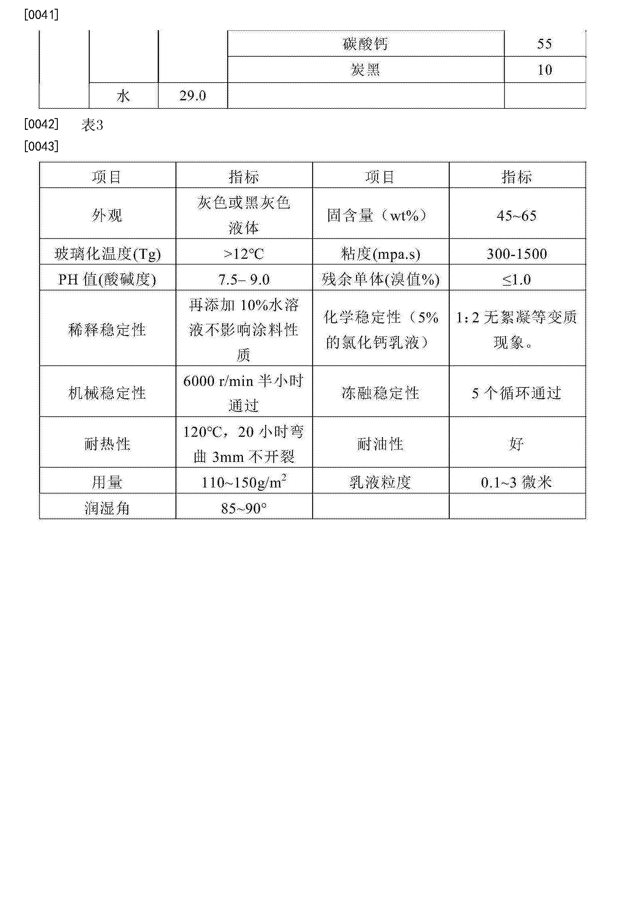 Figure CN108610864AD00071