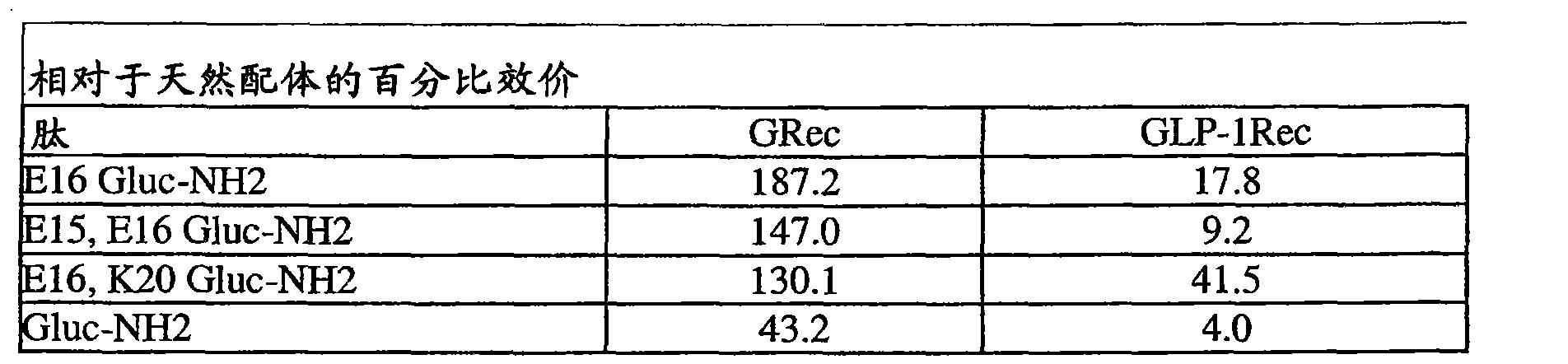 Figure CN101790538BD00422