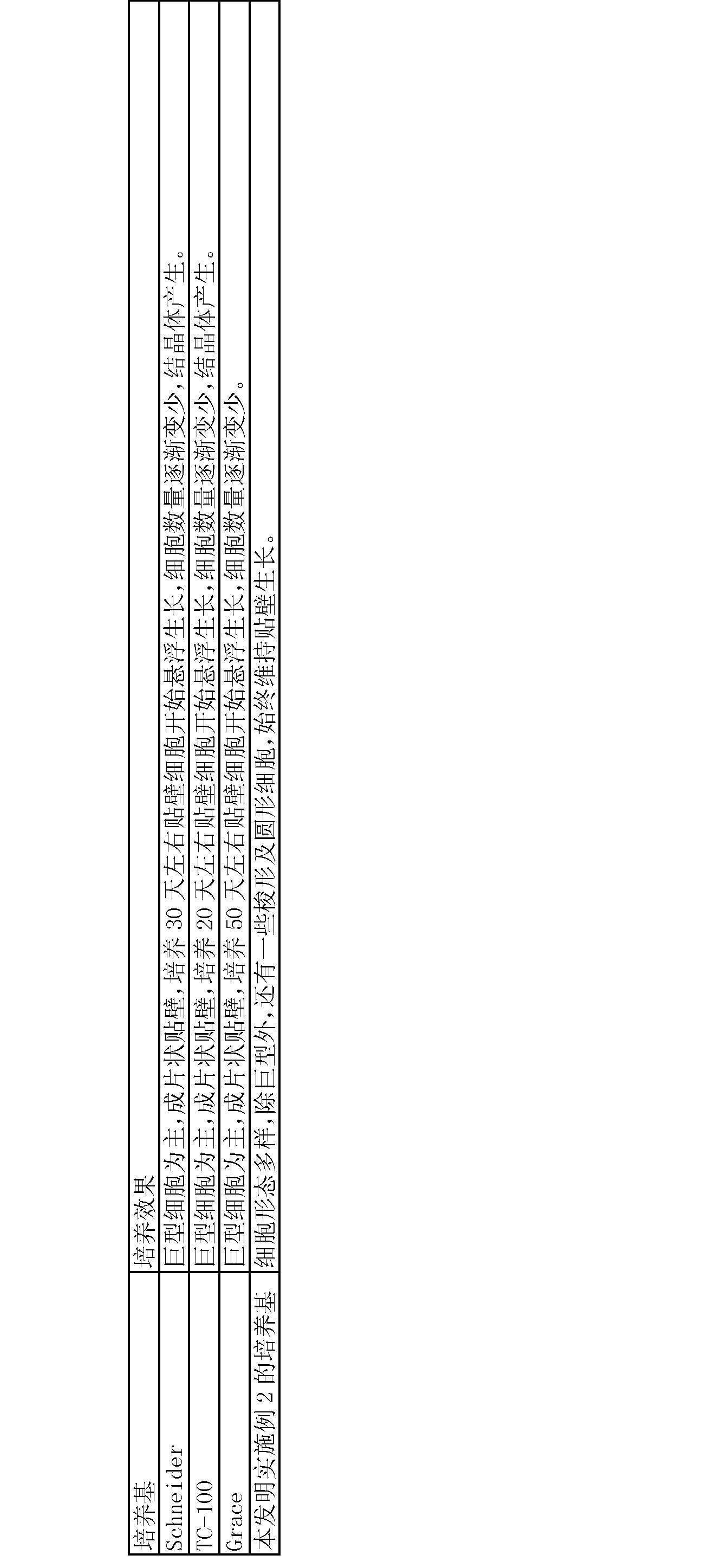 Figure CN102776148AD00091