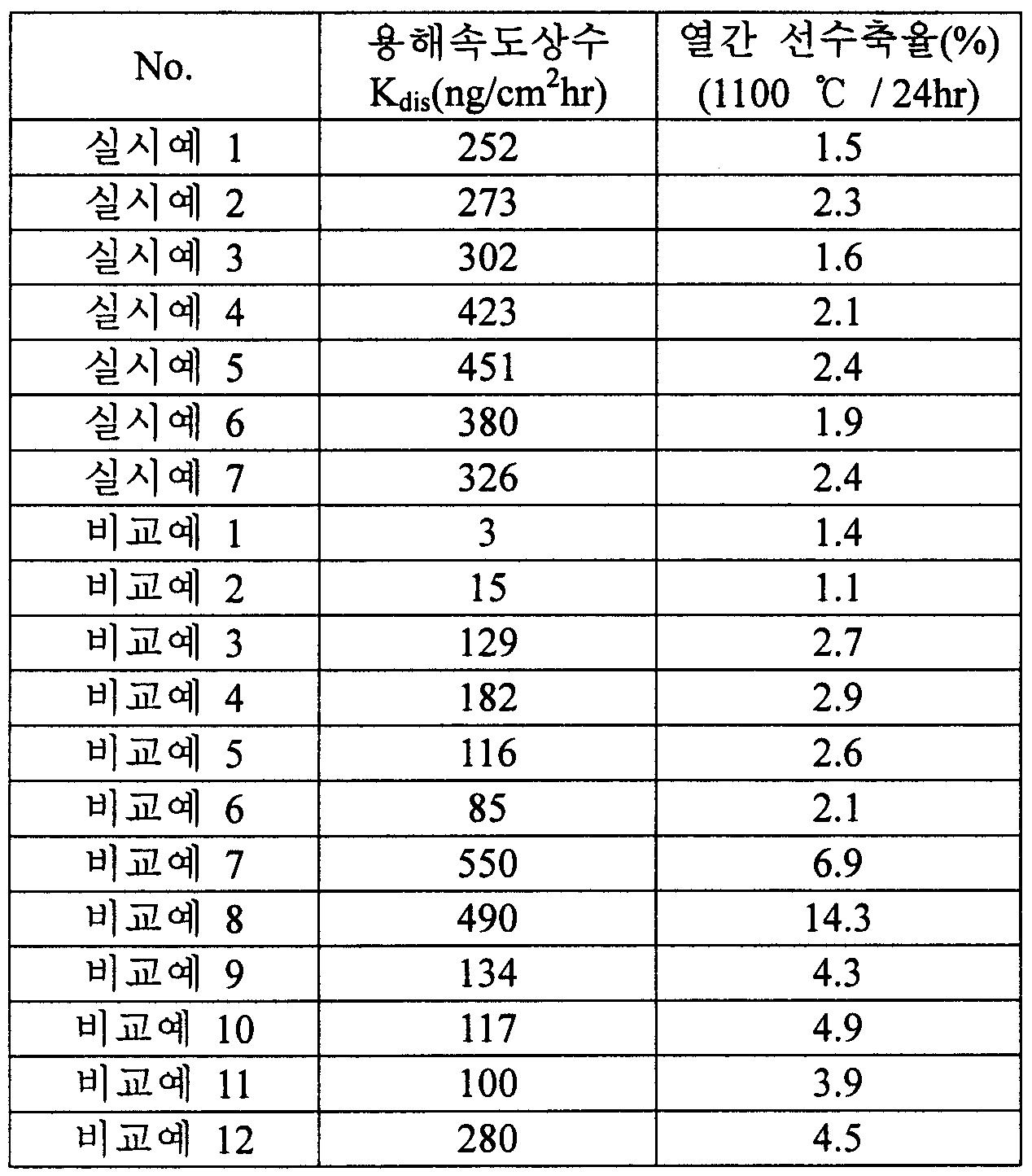 Figure 112006005885084-pat00004