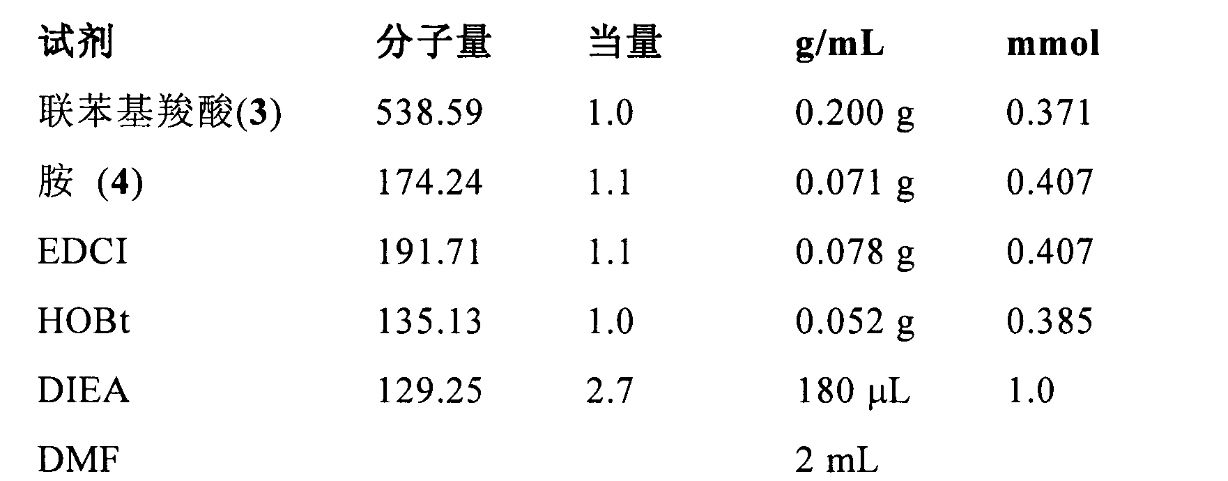 Figure CN102267924AD00722