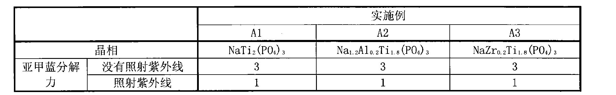 Figure CN102947001AD00341