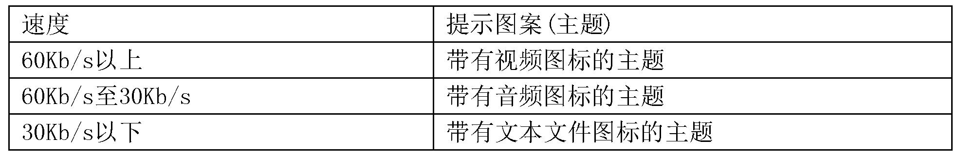 Figure CN103780741BD00052