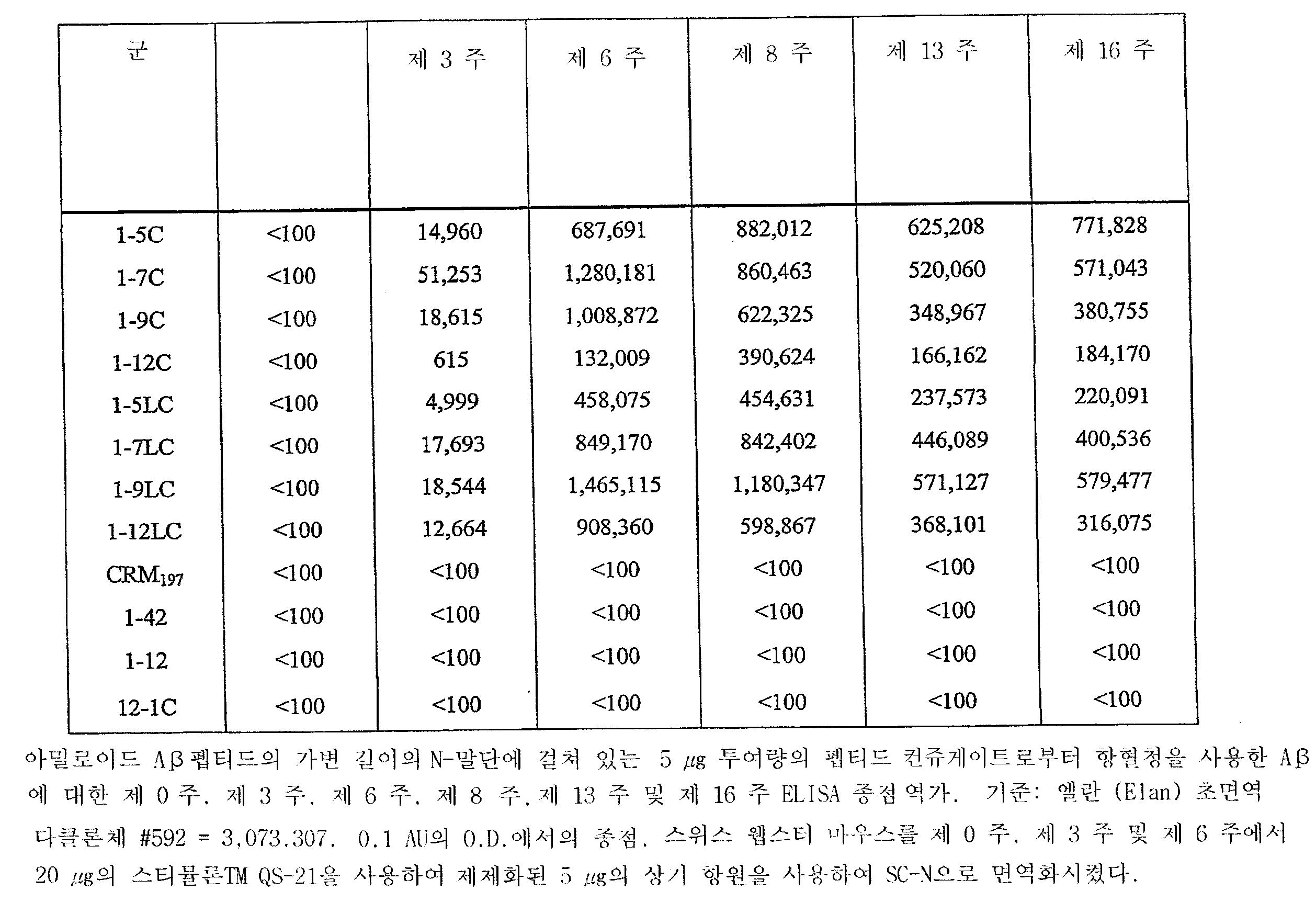 Figure 112011068200653-pat00017