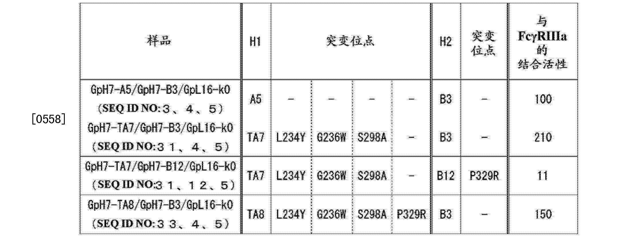 Figure CN103827300AD00801