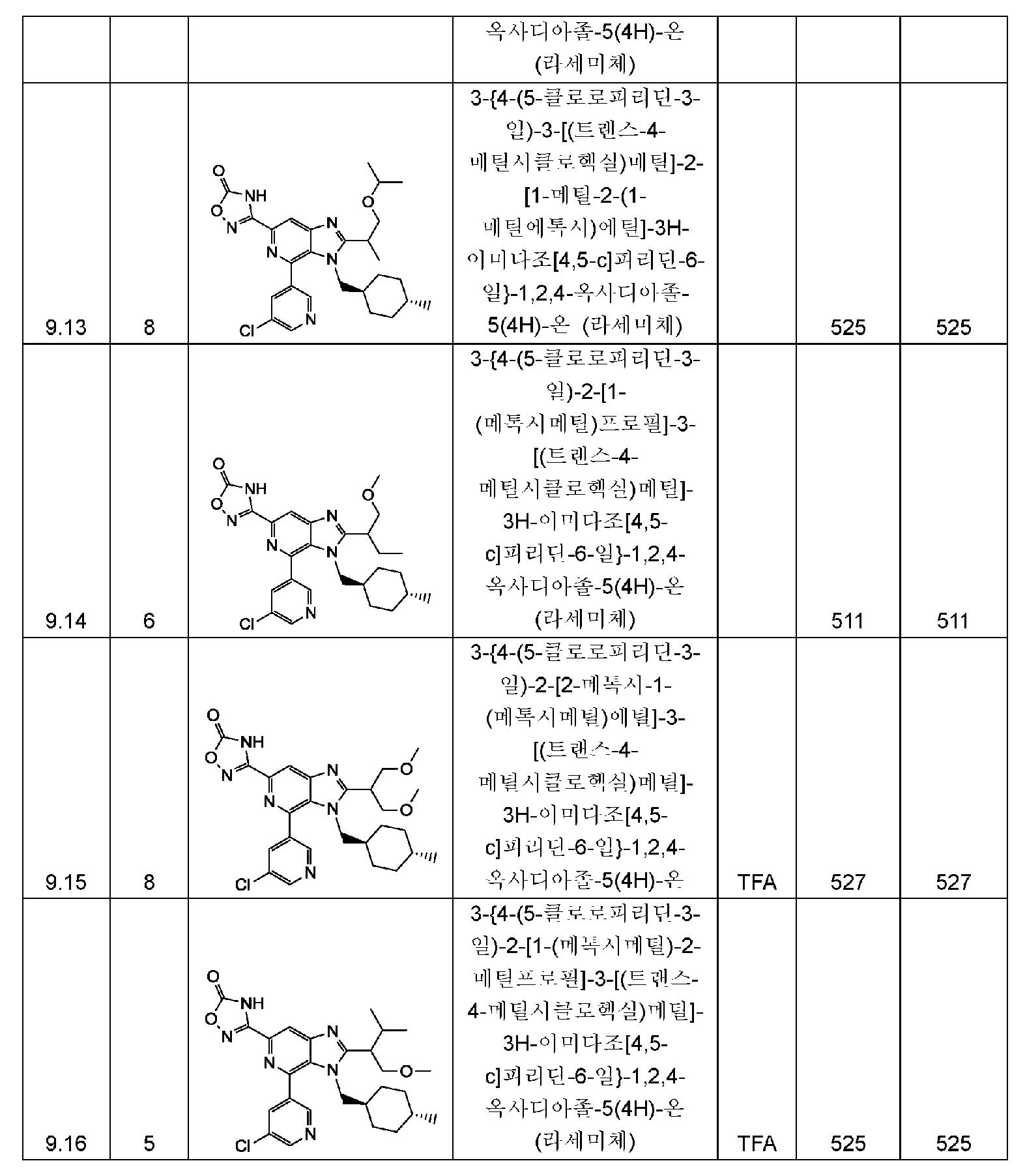 Figure pct00399