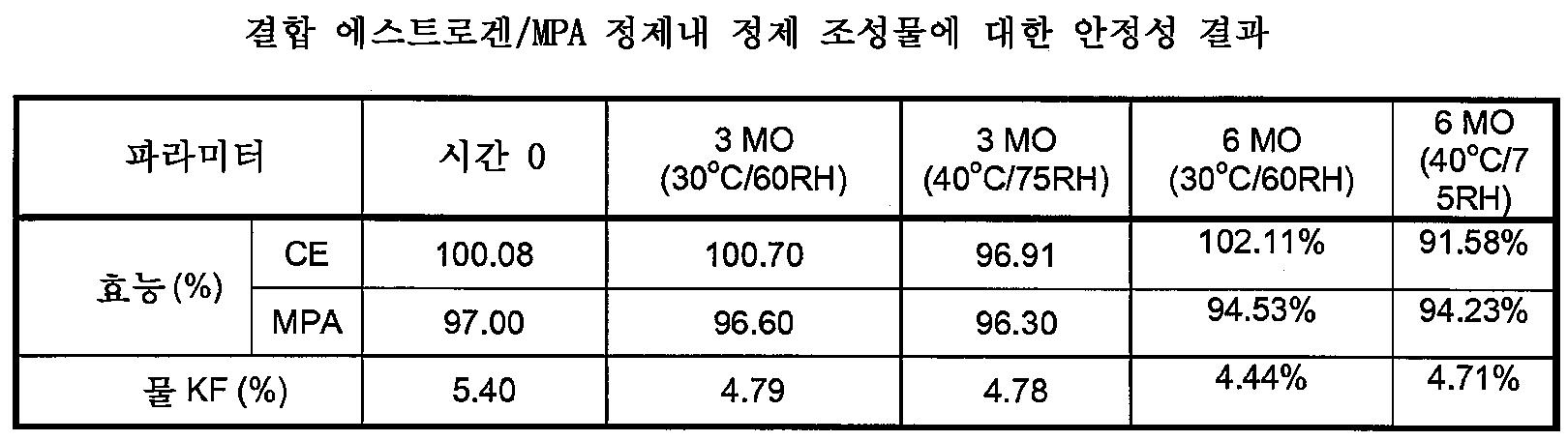 Figure 112009049300571-PCT00034