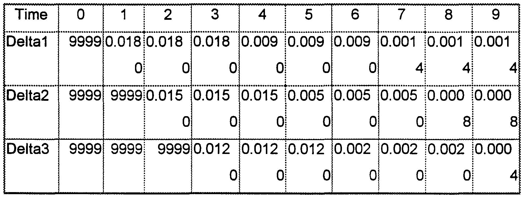 Figure imgf000109_0002