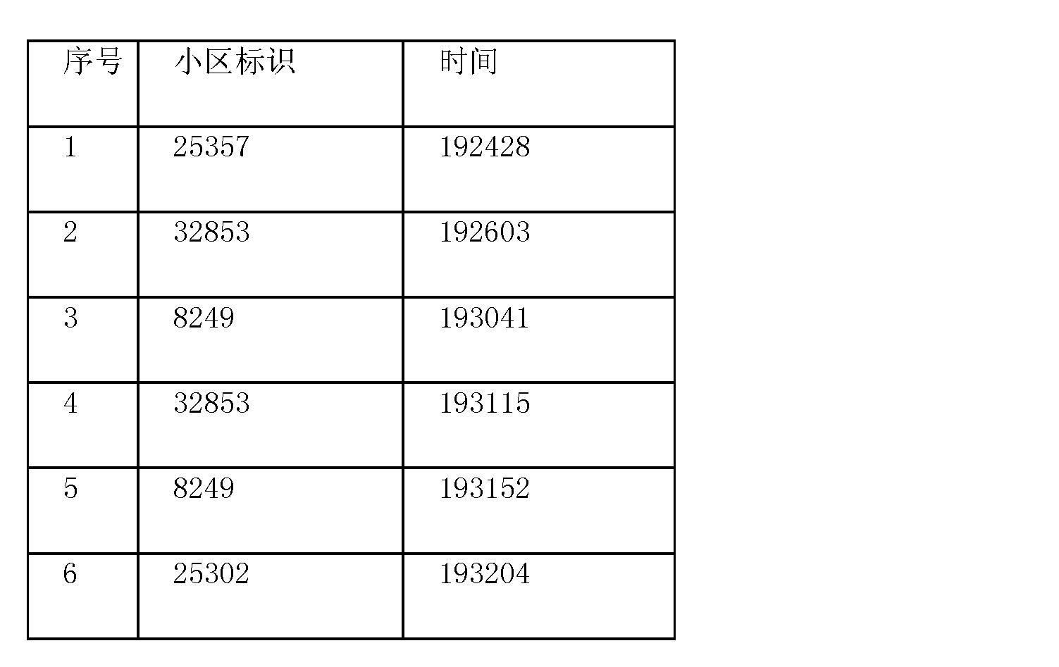 Figure CN102480763BD00091