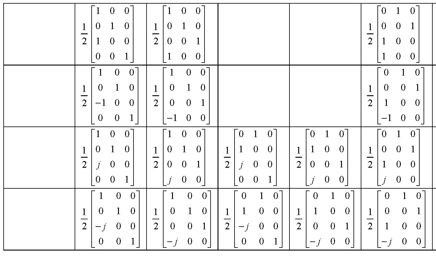 Figure 112010009825391-pat01088
