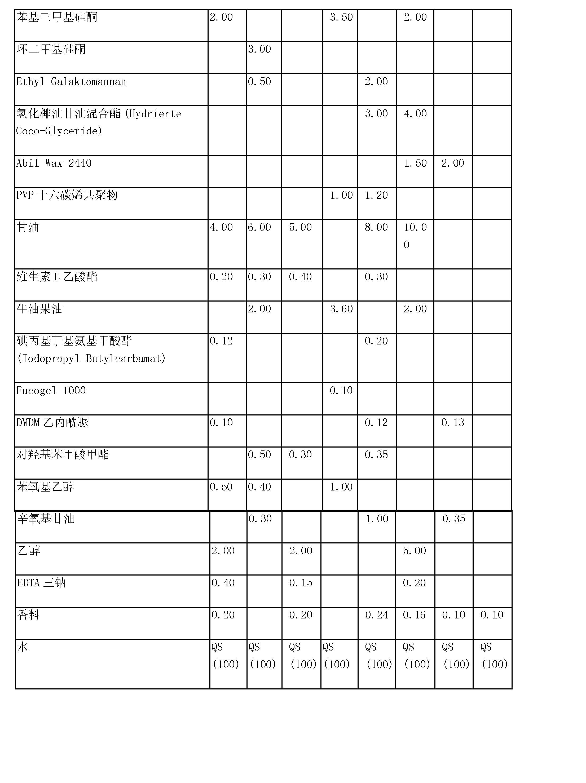 Figure CN101278051BD01481