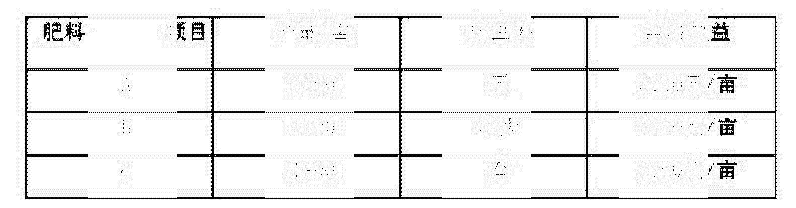 Figure CN102701838BD00081
