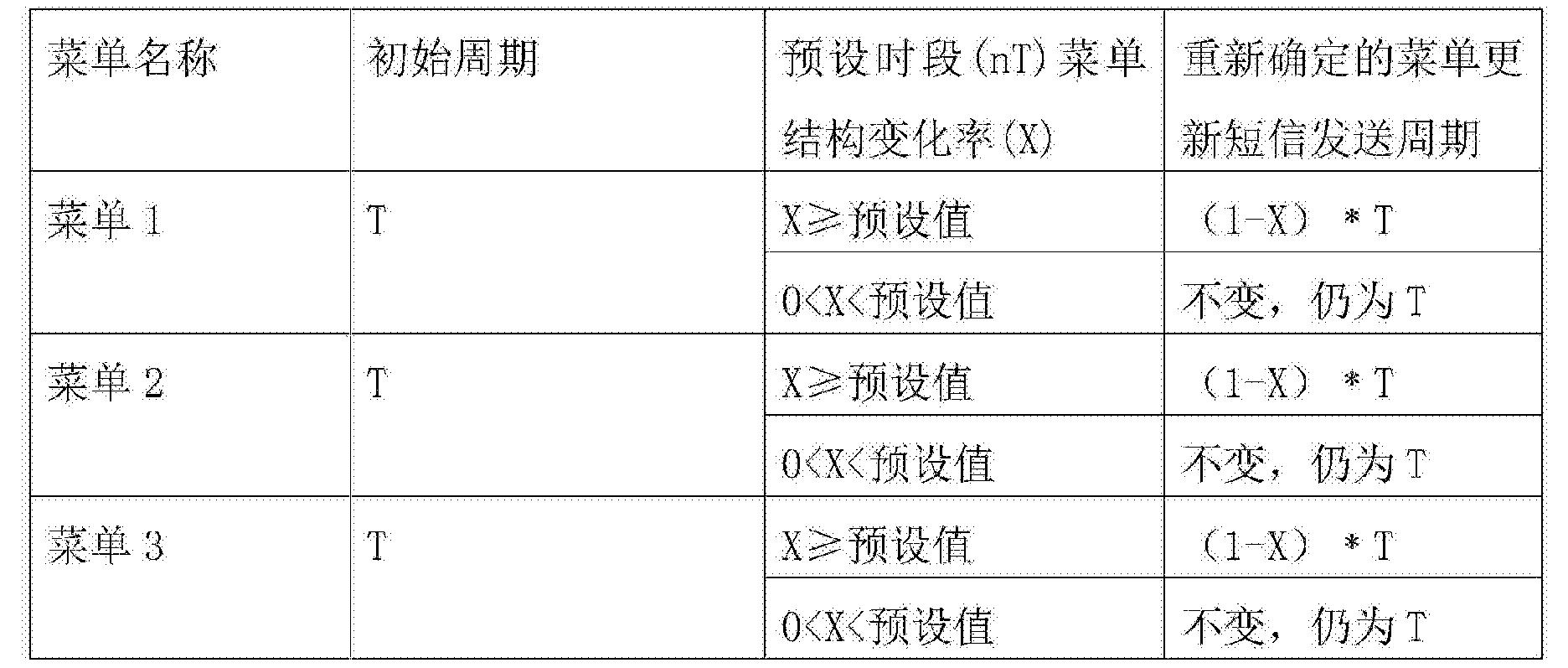 Figure CN104407884BD00051