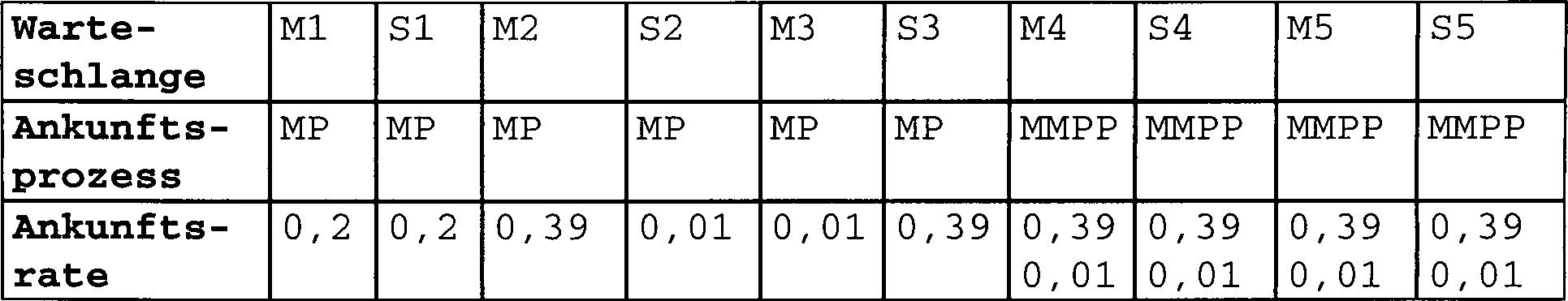Figure 00180001