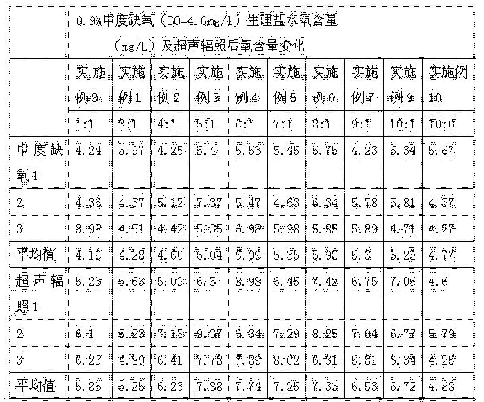 Figure CN103212094BD00091