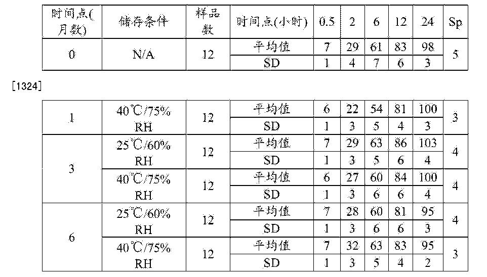 Figure CN105120659AD00911