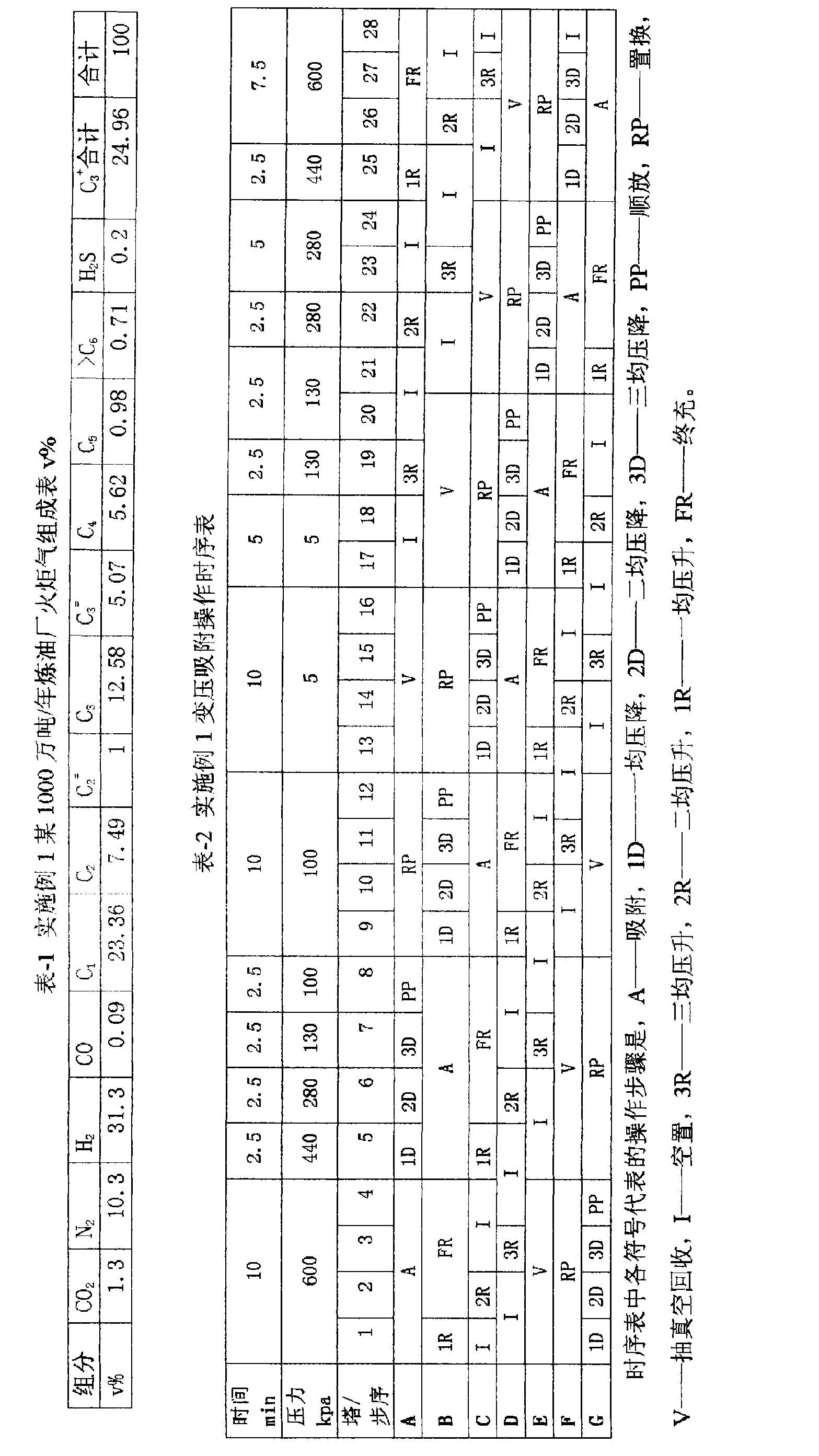 Figure CN103540335AD00171