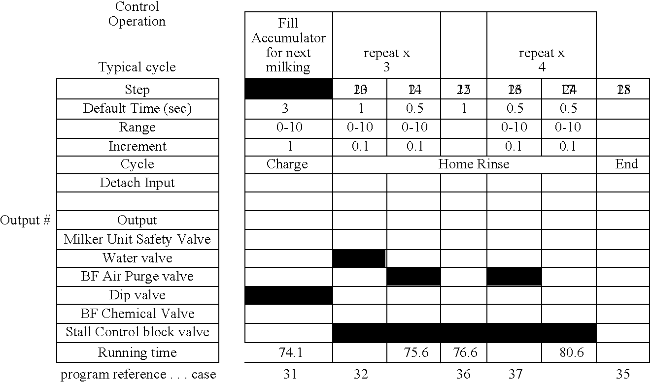 Figure US08025029-20110927-C00003