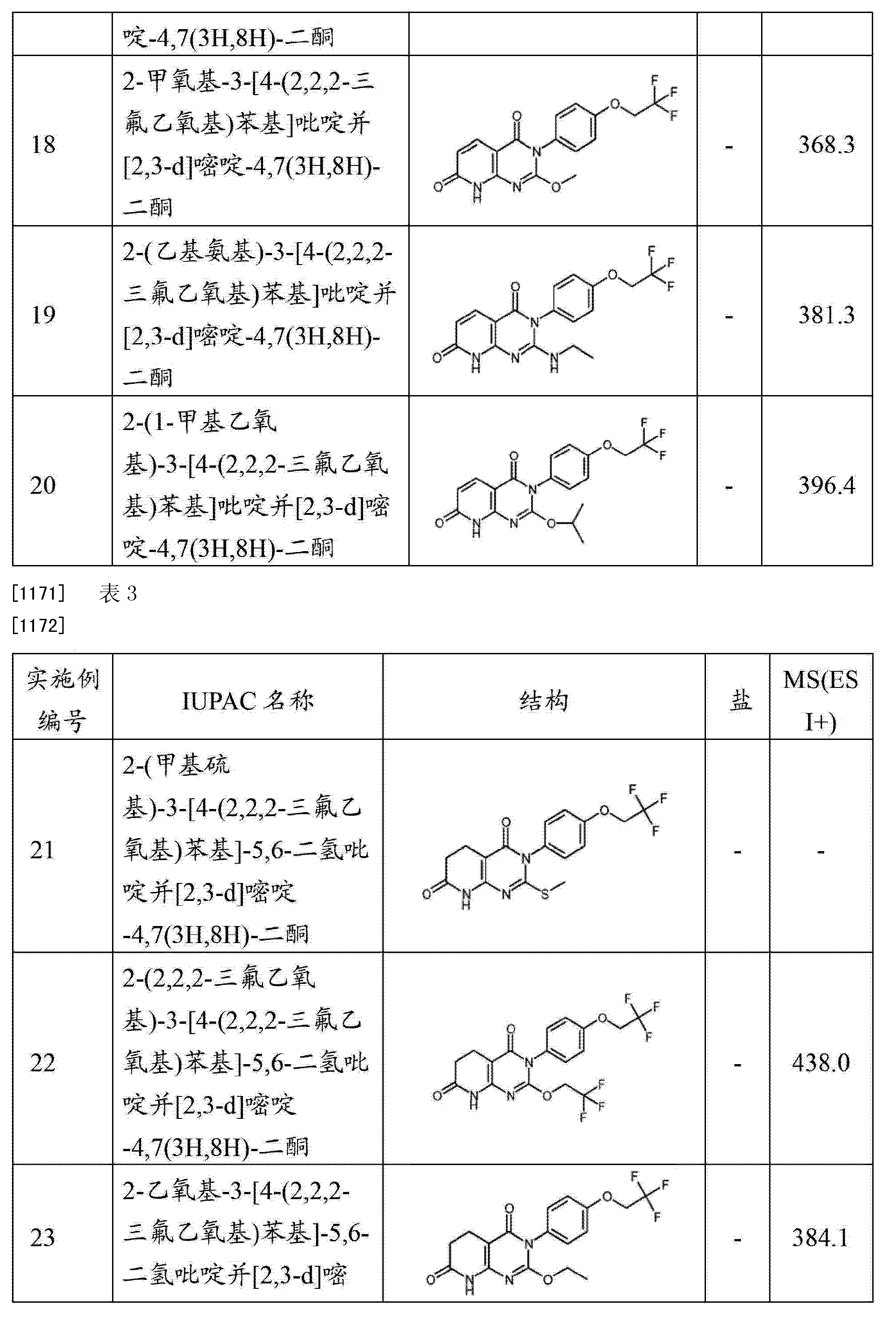 CN A Fused heterocyclic pound and application thereof Google Patents