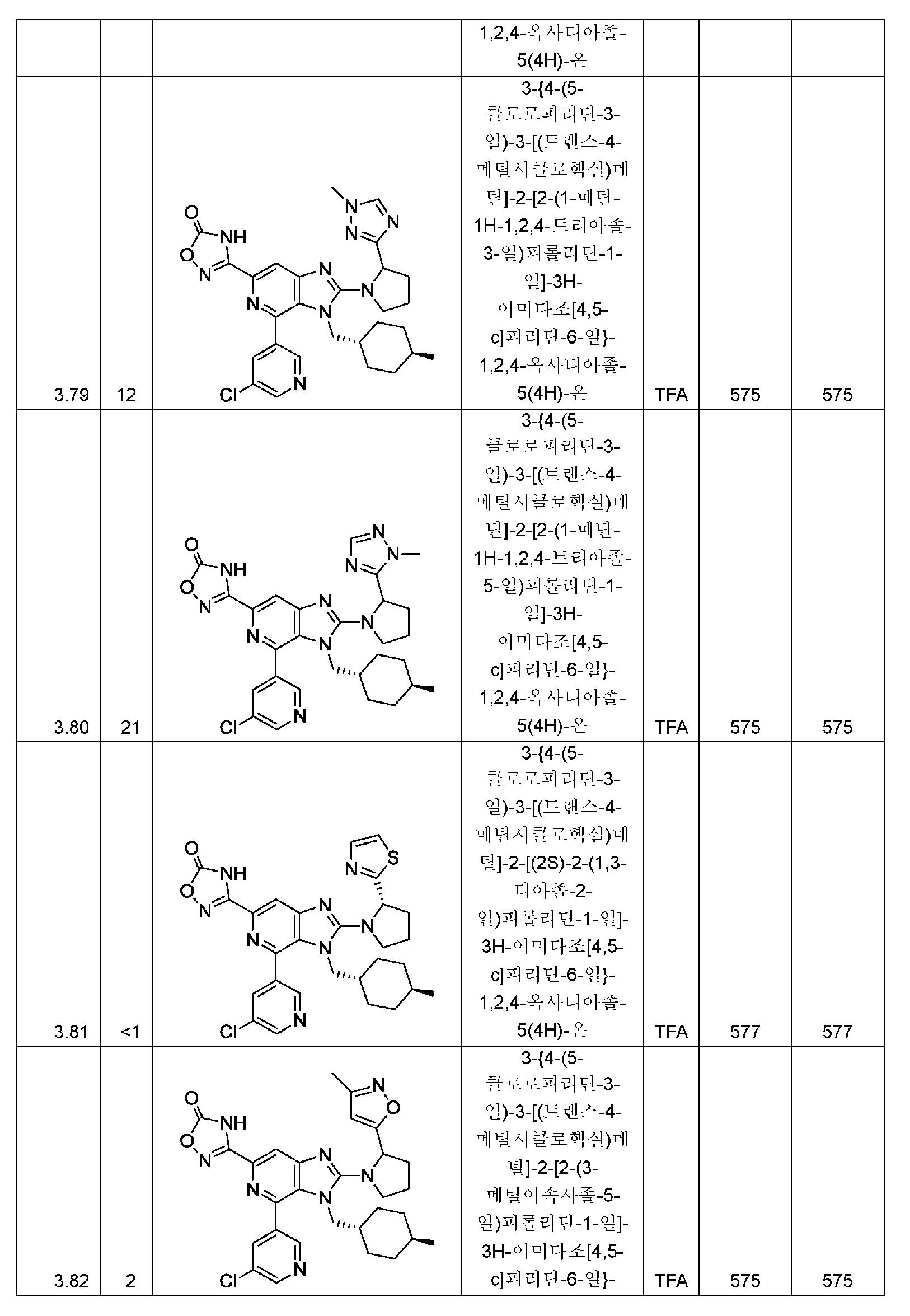 Figure pct00250