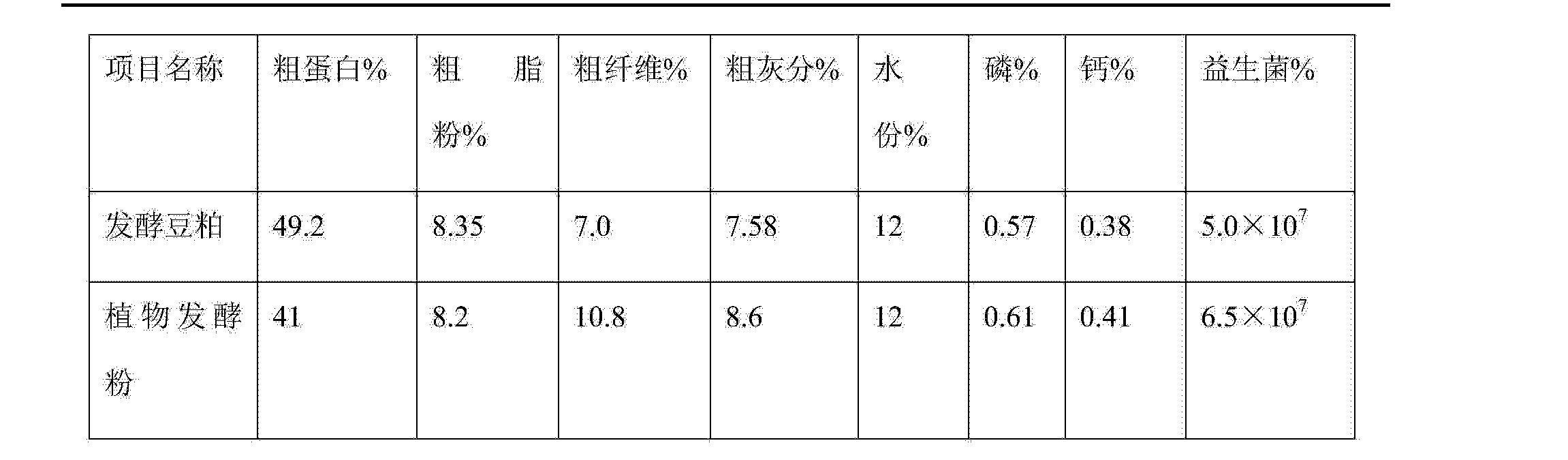 Figure CN102919565BD00071