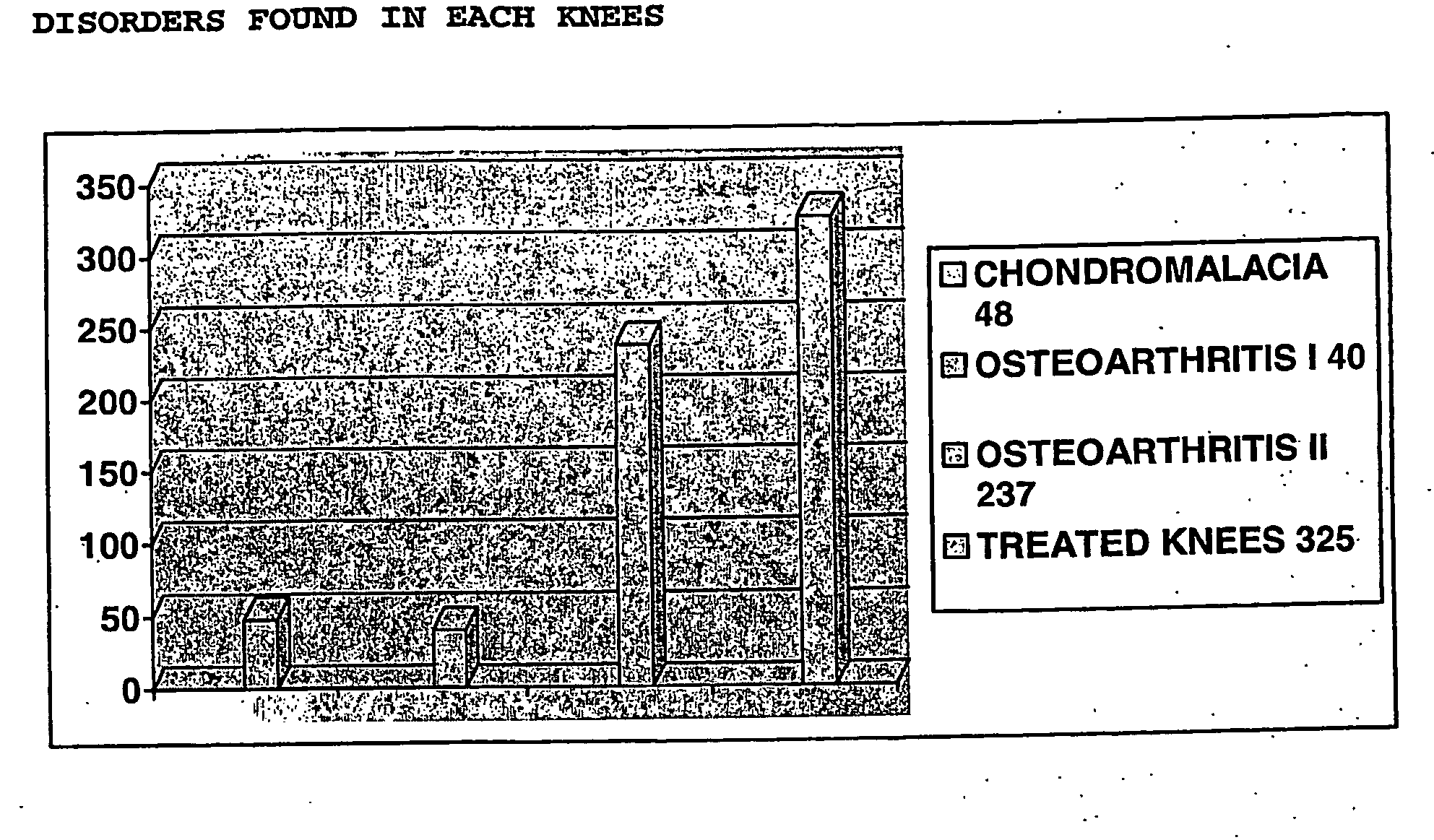Figure US20040082540A1-20040429-P00002
