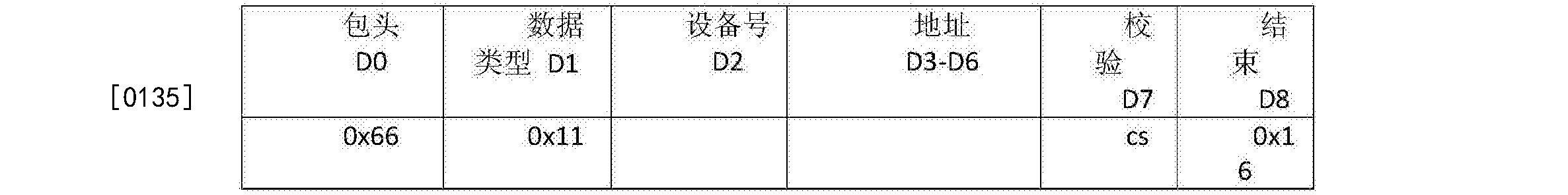 Figure CN104331053BD00131