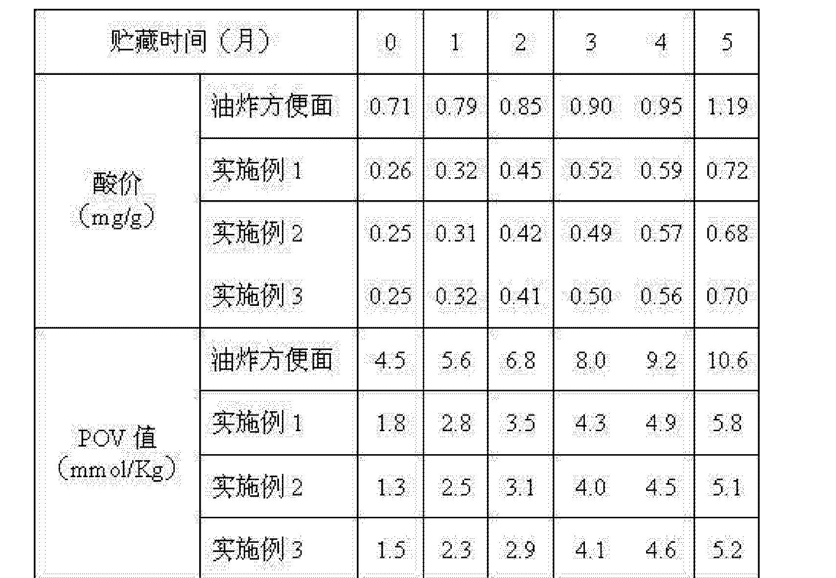 Figure CN103141767AD00072