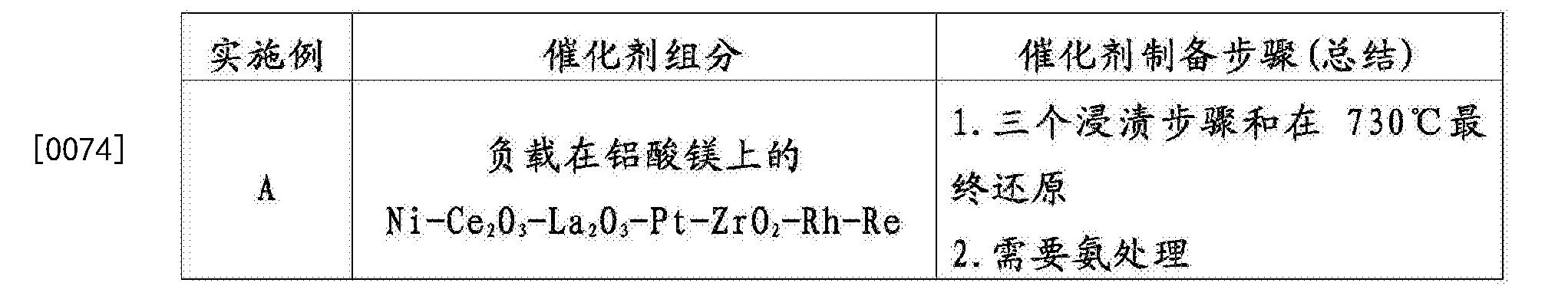 Figure CN105555707BD00121