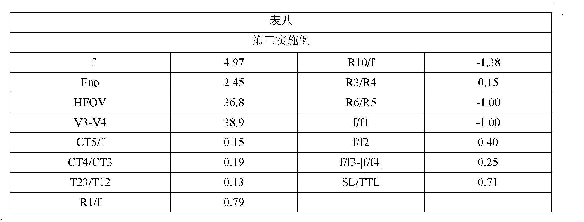 Figure CN102809803BD00152