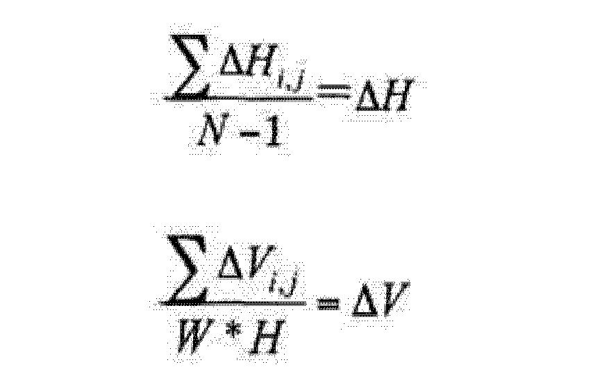 Figure CN102713671AD00201