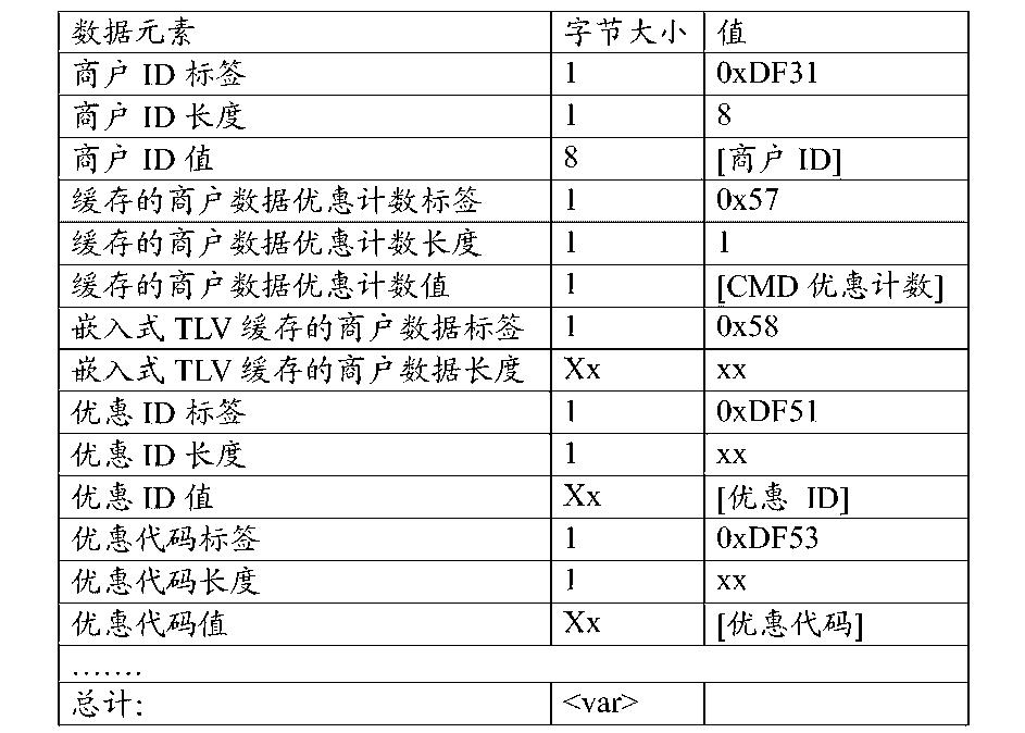 Figure CN104584043AD00571