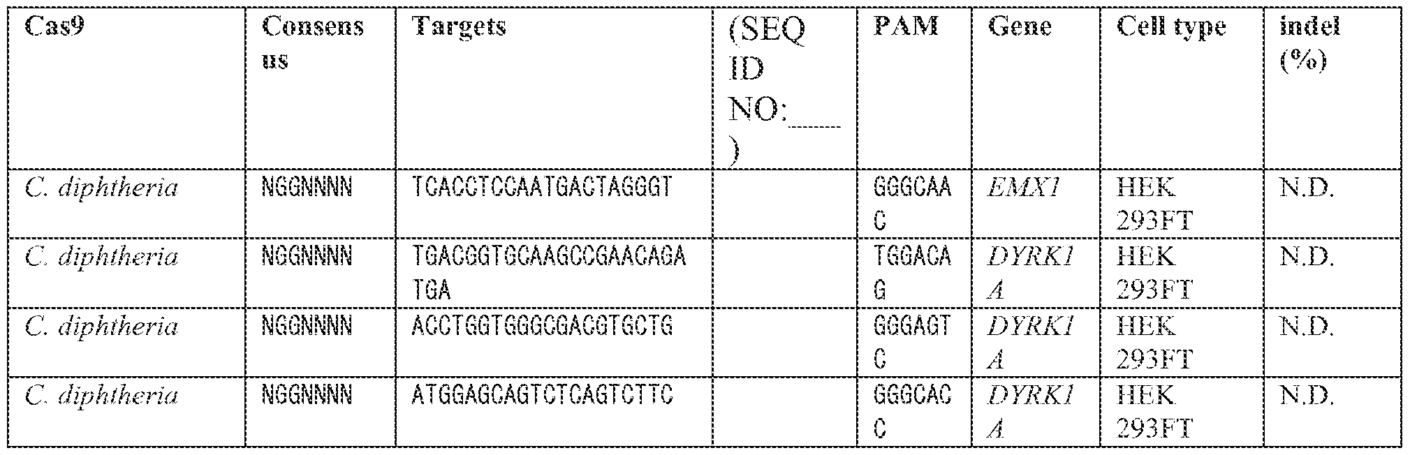 Wo2014204726a1 Delivery And Use Of The Crispr Cas Systems Vectors Labels Gtgt Circuit Board Laser Printer Compositions For Hepatic Targeting Therapy Google Patents