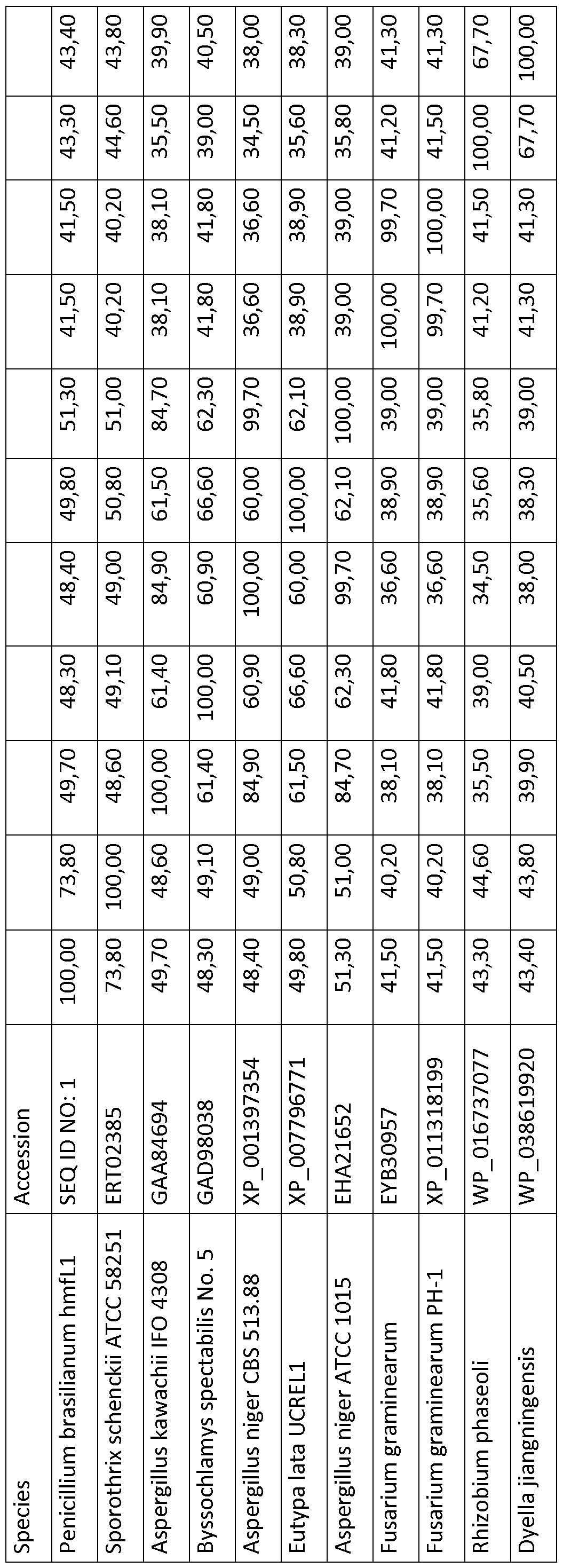 5x E//D//E Doppelkopfstift blank 3,4 x 80//90 a 5,0 kg