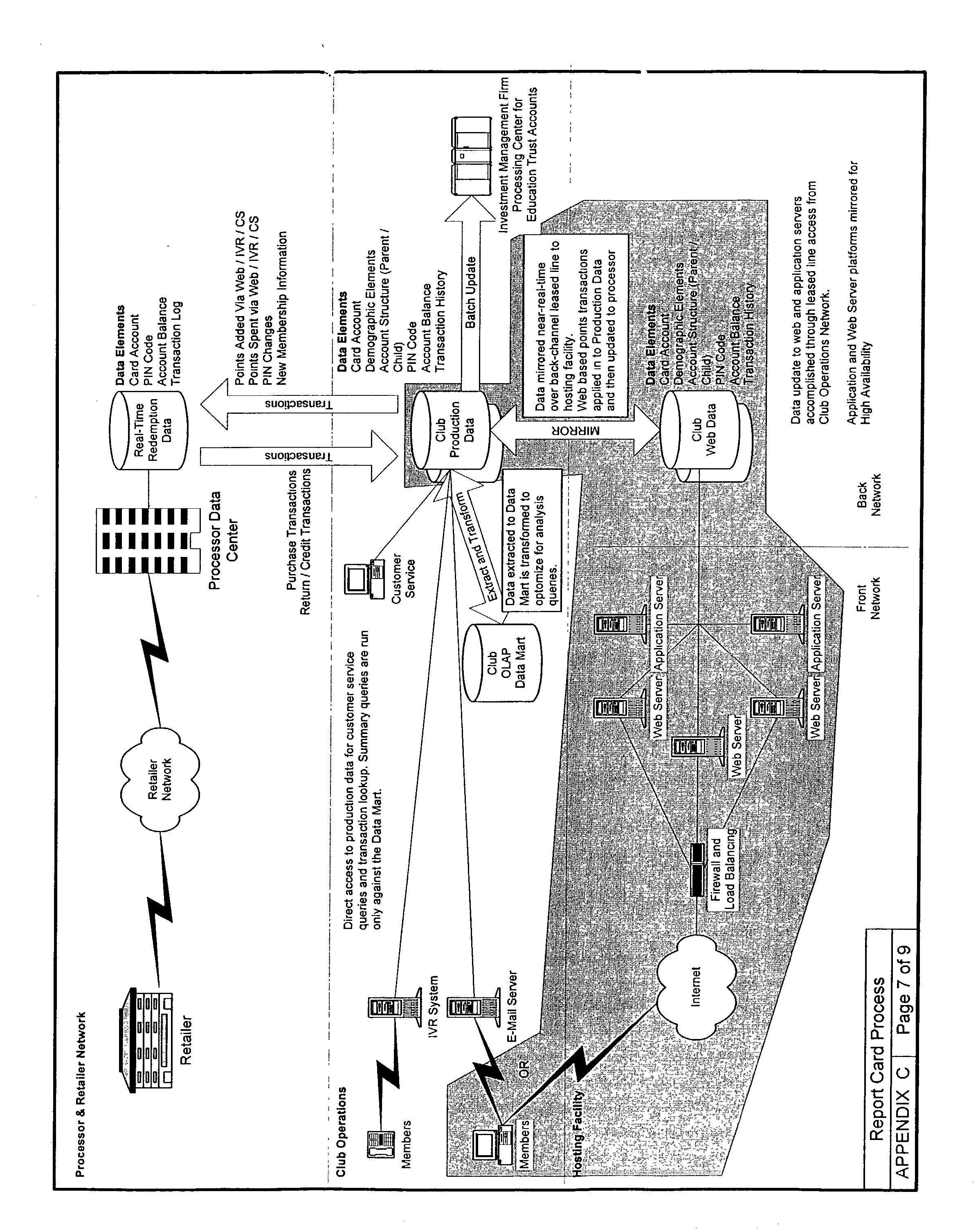 Figure US20030023491A1-20030130-P00024