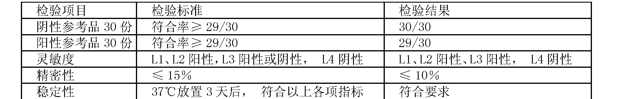 Figure CN101196518BD00071