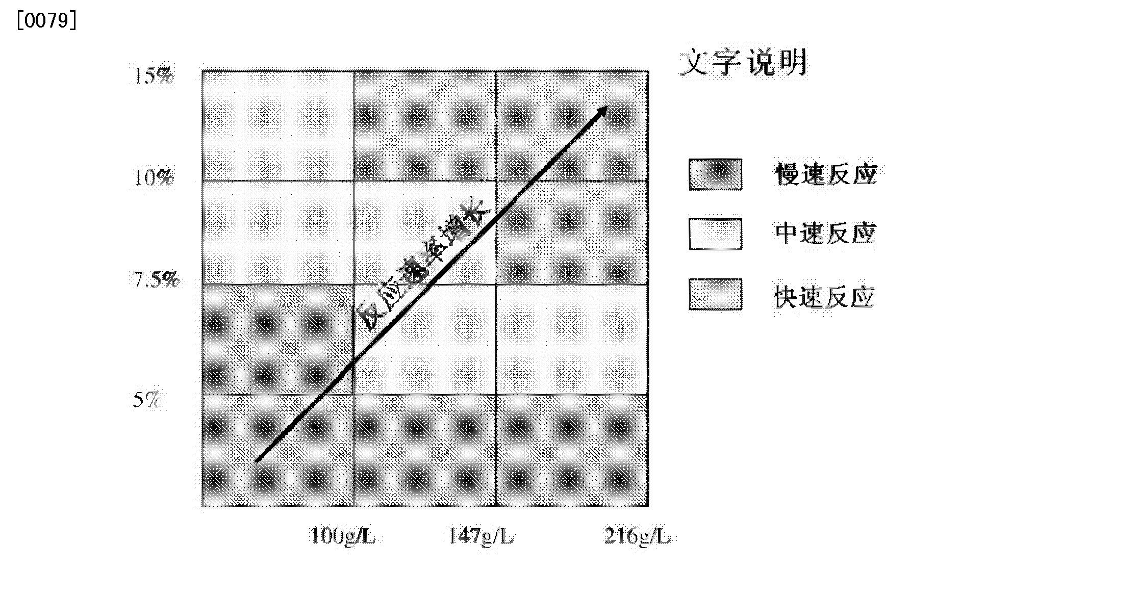 Figure CN102282106BD00101