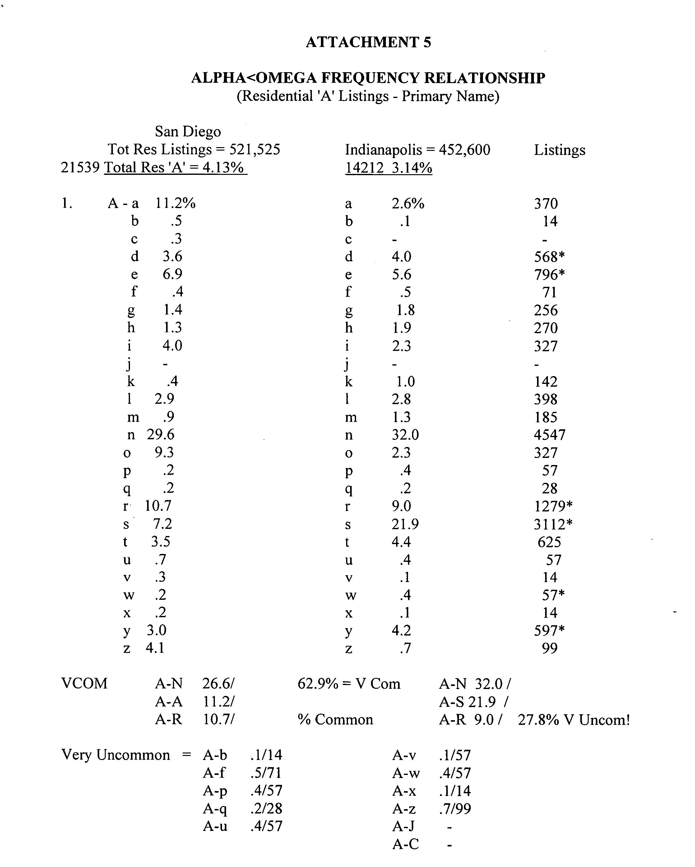 Figure US20060053101A1-20060309-P00006