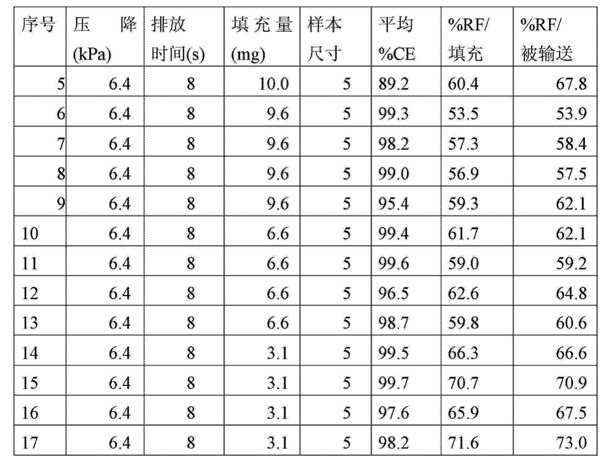 Figure CN102985125AD00371
