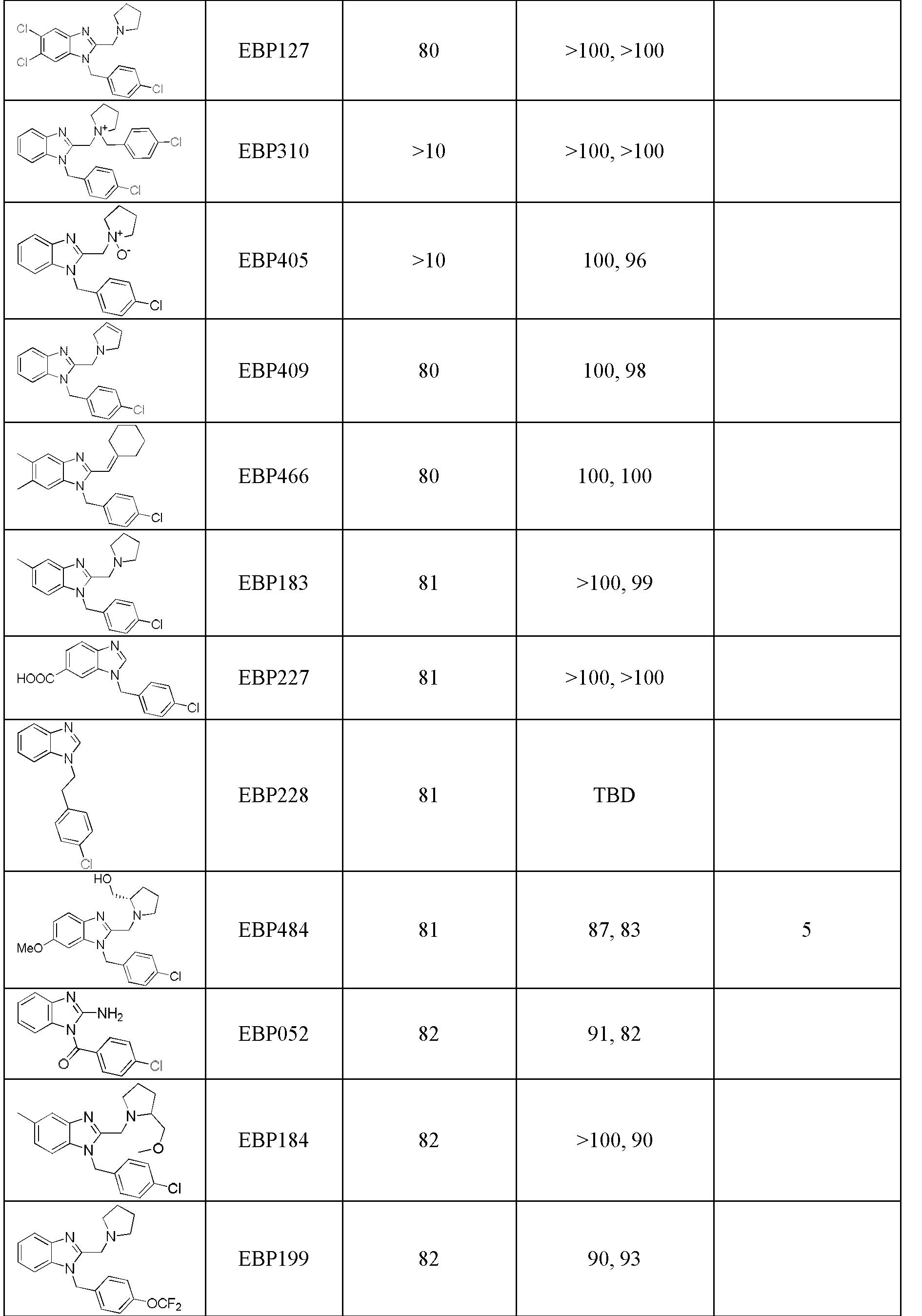 Figure CN102448458BD01271