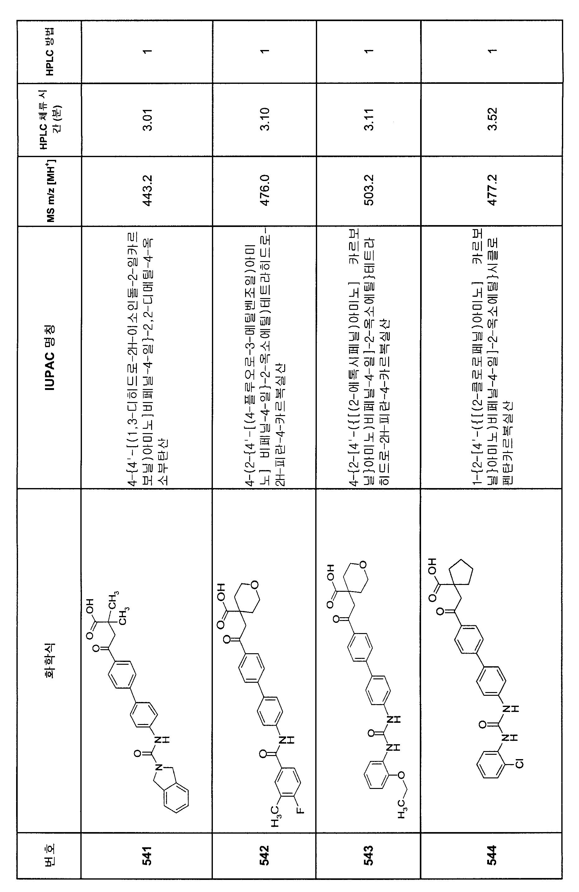Figure 112007082249387-PCT00320
