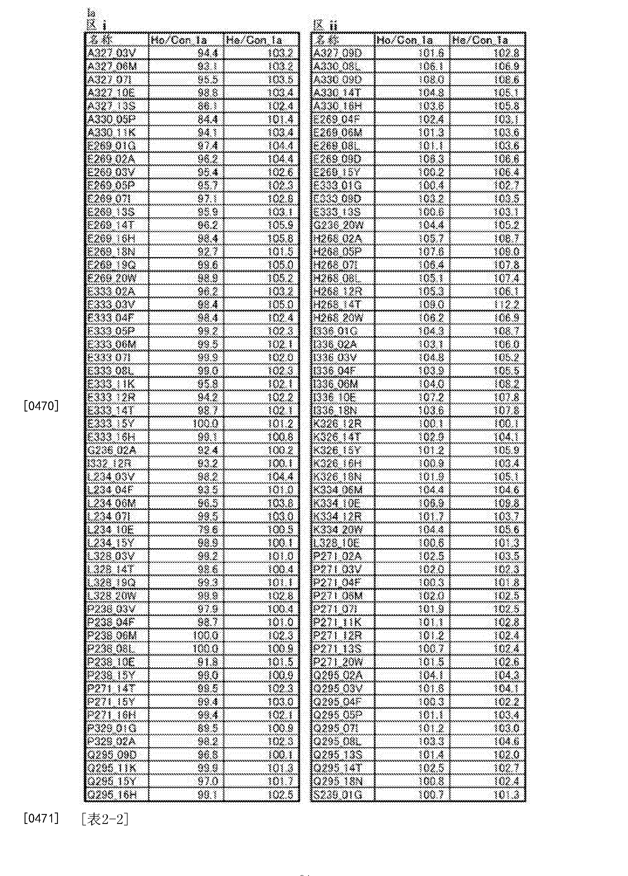 Figure CN105102618BD00611