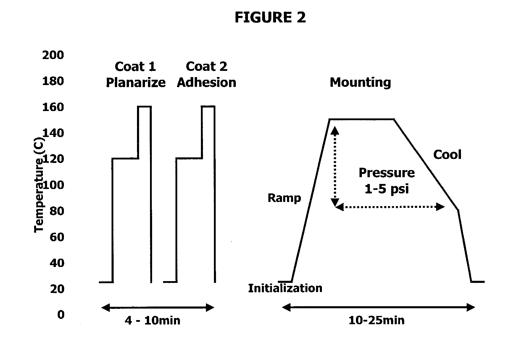 Figure US20040121618A1-20040624-P00002